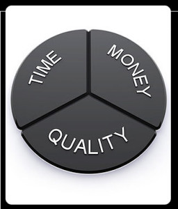 sms marketing time money quality